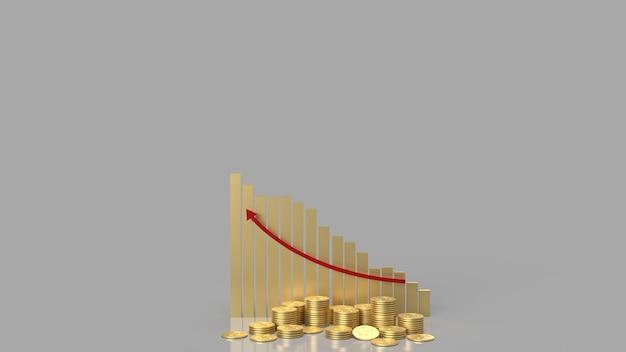 Gouden grafiek en munten