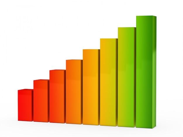 Grafiek van de groei met verschillende kleuren