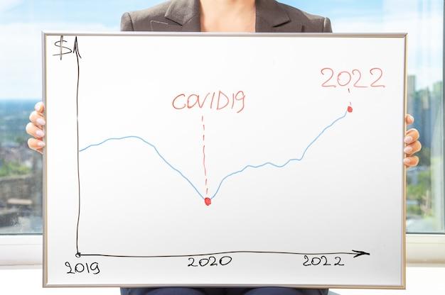 Grafiek van economisch herstel in 2022. economisch herstel na crisis veroorzaakt door covid-19