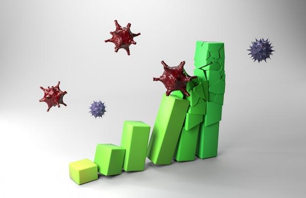 Groene statistiek vernietigd door virus. coronavirus vernietigt economisch concept 3d-rendering
