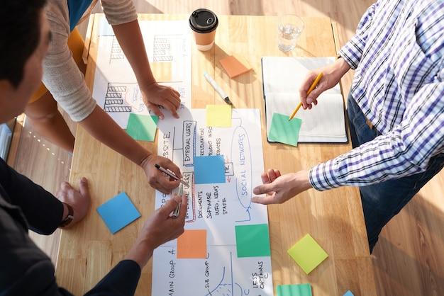 Groep zakenmensen die een groot project bespreken en de belangrijkste gedachten en ideeën op kleurrijke plaknotities schrijven