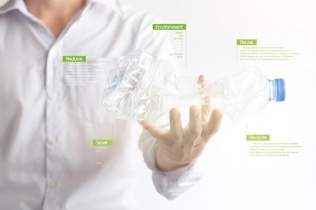 Hand die verdraaide plastic fles met virtueel effect digitaal over milieu houdt.