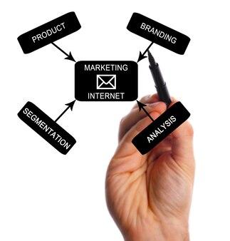 Hand met potlood schrijft op transparante schoolbord bedrijfsconcepten en marketing.