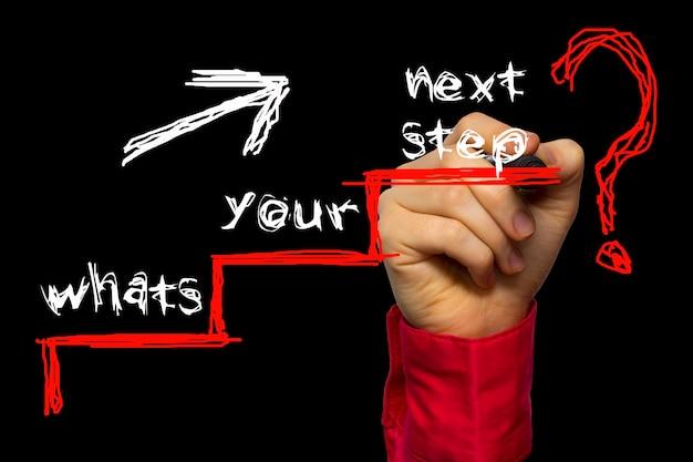 Hand schrijven van de tekst: wat is uw volgende stap?