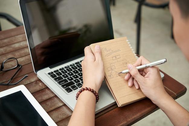 Handen van onherkenbare mensenzitting bij lijst met laptop en tekeningdiagram in notitieboekje