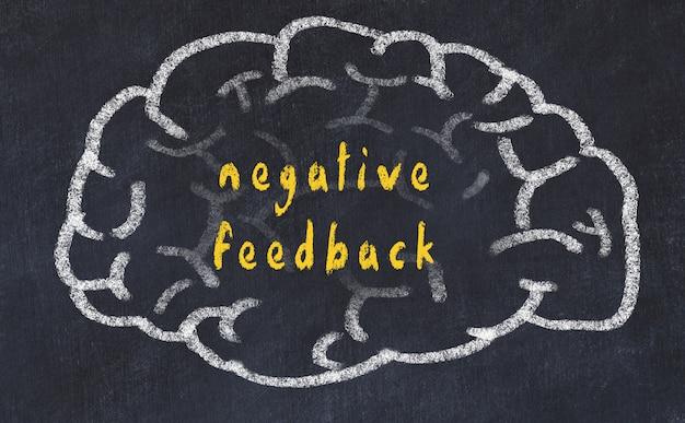 Hersenen met inscriptie negatieve feedback