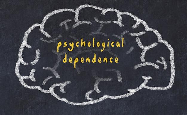 Hersenen met inscriptie psychologische afhankelijkheid