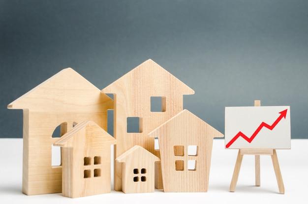 Het concept van de groei van de vastgoedmarkt. de stijging van de huizenprijzen.