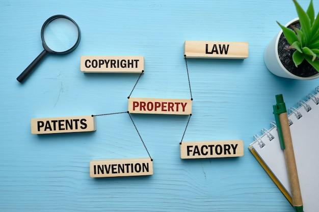 Het concept van eigendom en basisrelaties.