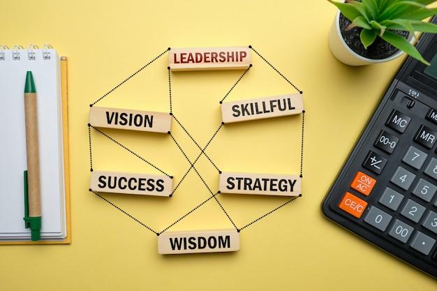 Het concept van leiderschap en de belangrijkste voordelen ervan.