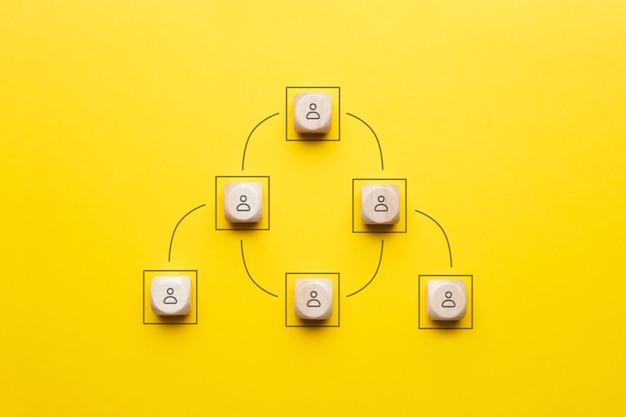 Het concept van verticaal beheer of commandostructuur in het bedrijf.