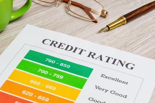 Het kredietbeoordelingsformulier op het bureau met een bril en een stijlvolle pen, bedrijfsidee