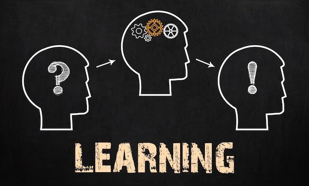 Het leren - bedrijfsconcept op schoolbordachtergrond
