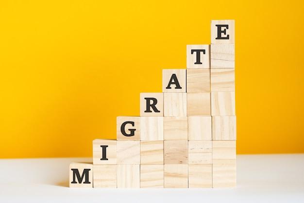 Het woord migreren is geschreven op een houten kubus. blokken op een felgele achtergrond. bedrijfshiërarchieconcept en marketing op meerdere niveaus. selectieve focus