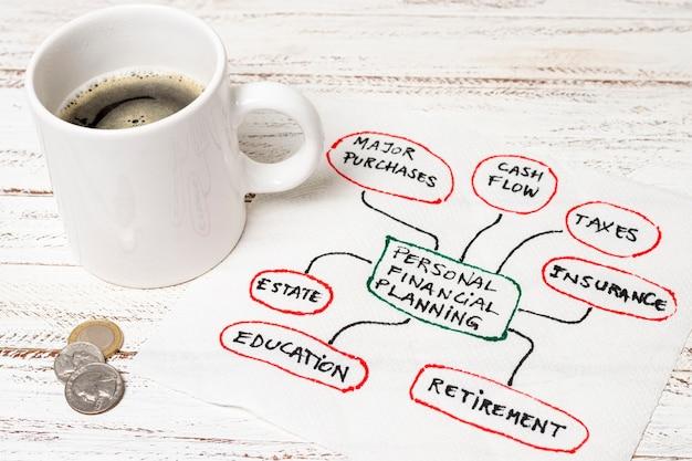 Hoge weergave van een kopje koffie en planning voor zichzelf