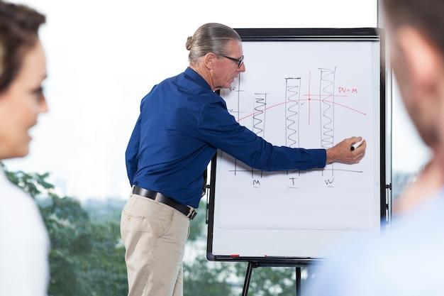 Hogere zakenman presenteren grafiek aan collega's