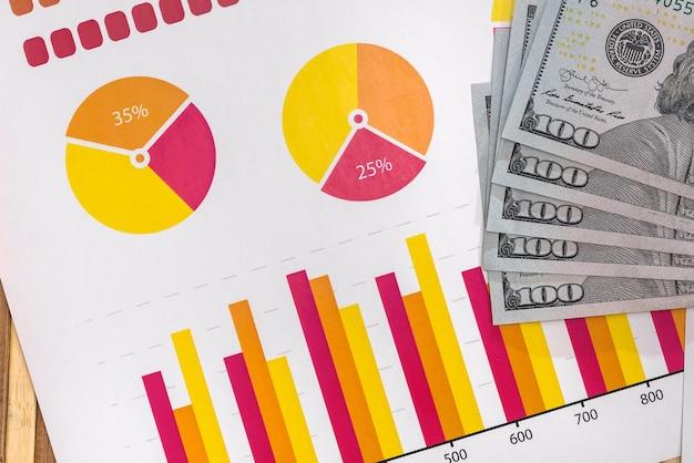 Honderd dollar biljetten op zakelijke grafiek close-up