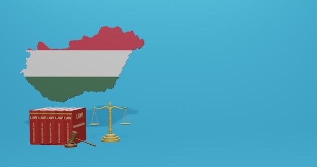 Hongaarse wet voor infographics, sociale media-inhoud in 3d-weergave