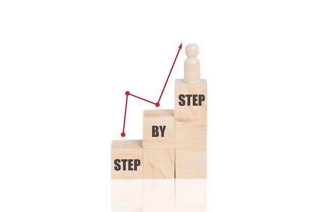 Houten blok stapelen als traptrede bovenop met woord step by step met pijl omhoog.