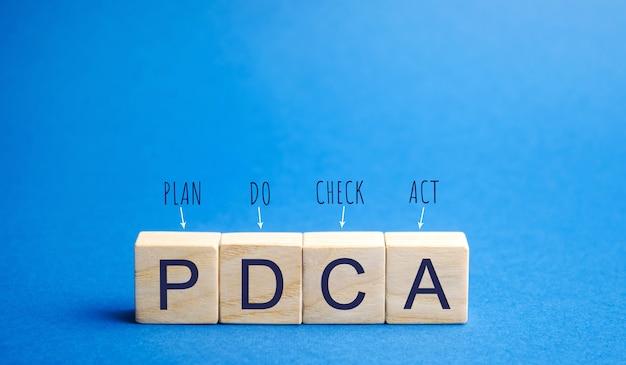 Houten blokken met woorden pdca. bedrijfsdoelstellingen en strategieconcept.