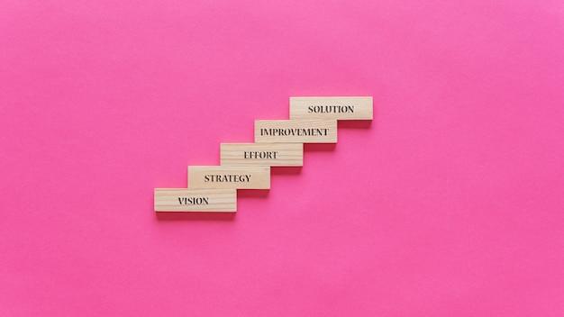 Houten pinnen met het woord visie, strategie, inspanning, verbetering en oplossing erop geschreven, ijsbeerden in een trapachtige structuur in een conceptueel beeld. over roze achtergrond met kopie ruimte.