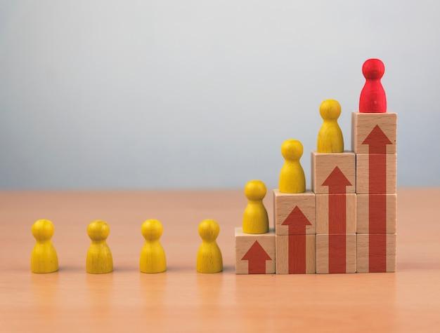 Human resource en talent management en recruitment business building team, persoonlijke ontwikkeling van medewerker in organisatie