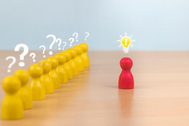 Human resource, talent management, recruitment medewerker, succesvol business teamleider concept