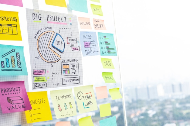 Ideeënconcepten delen met papernote-schrijfstrategie op kantoor aan wandglas.