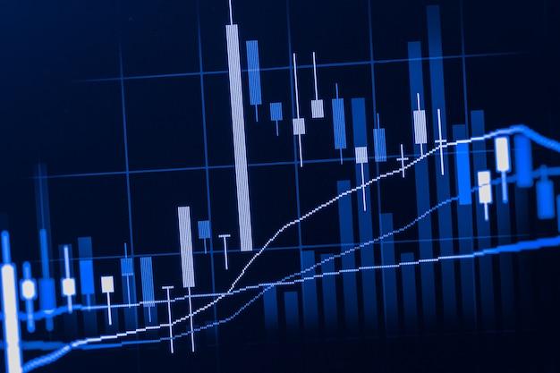 Indexgrafiek van de analyse van de gegevensmarkt voor financiële analyse