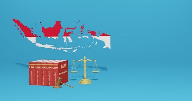 Indonesische wet voor infographics, sociale media-inhoud in 3d-weergave