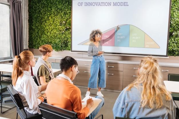 Innovatiemodel. groep oplettende studenten die aantekeningen maken terwijl ze bewust studeren