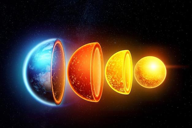Interne structuur van de aarde, de structuur van de kern, geologische lagen op een donkere achtergrond van de ruimte. concept geologie van de aarde, magma, lithosferische verschuivingen.