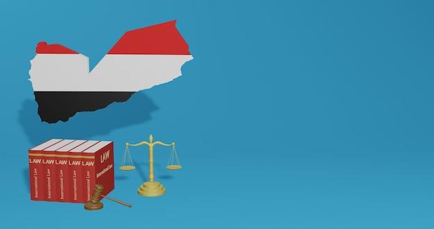 Jemenitische wet voor infographics, sociale media-inhoud in 3d-weergave