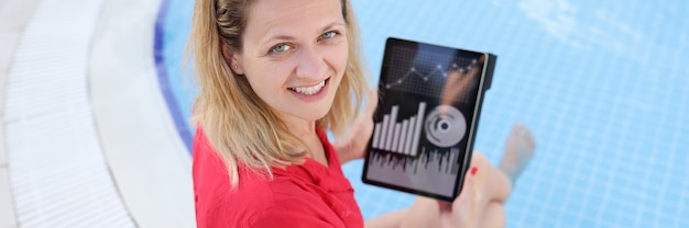 Jonge vrouw met tablet en commerciële bedrijfsindicatoren zit bij het zwembad
