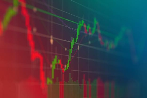 Kandelaargrafiek van beurs op scherm