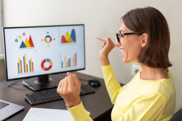 Kaukasische adviseur financiële business analytics vrouw met data dashboard grafieken blij opgewonden winnaar verbaasd mond open
