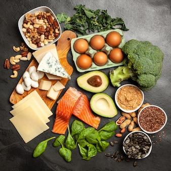 Keto dieet voedingsingrediënten
