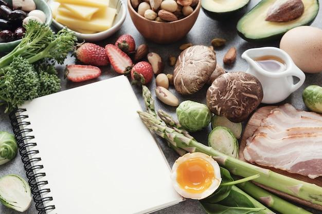 Keto, ketogene voeding, koolhydraatarme, gezonde voeding