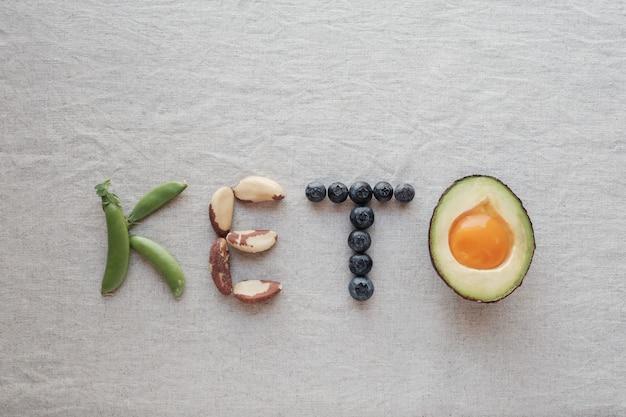 Keto-woord dat van ketogenic voedsel wordt gemaakt