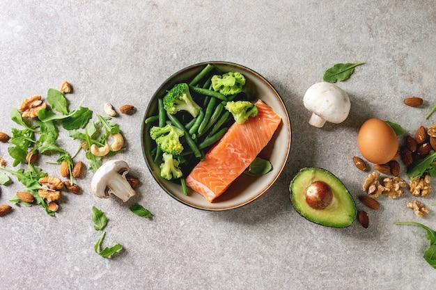 Ketogene dieetingrediënten