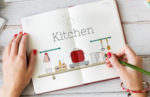 Keuken eten koken aanrecht decor pot