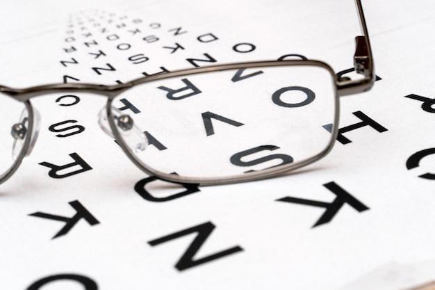 Kijk door een bril visie testtafel, oog grafiek