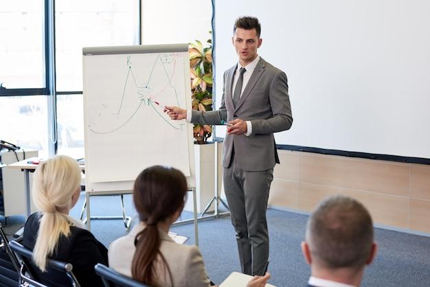 Knappe business coach