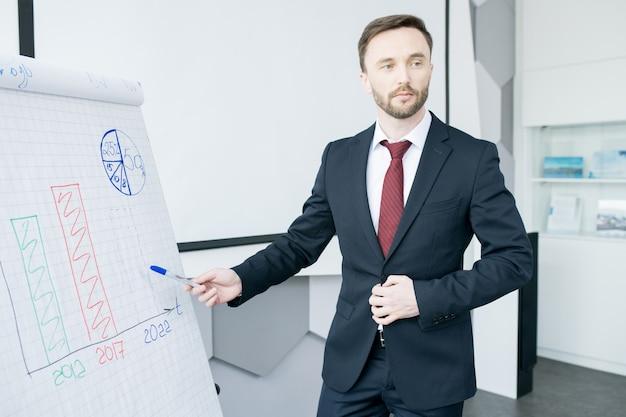 Knappe zakenman die presentatie geeft bij whiteboard