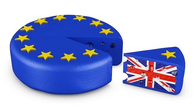 Kop van kaas in de vorm van de eu-vlag en een stuk met de vlag van het vk. 3d render.
