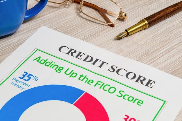 Kredietscoreformulier op het bureau met een bril en pen, bedrijfsidee