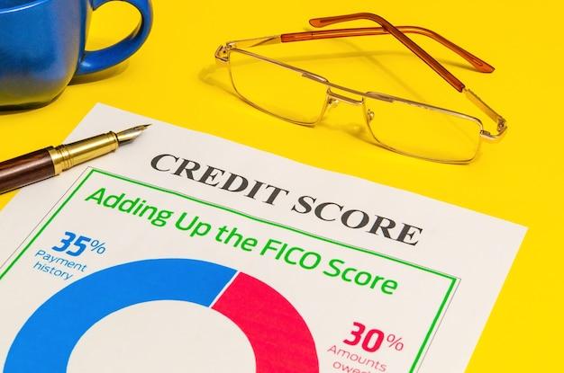 Kredietscoreformulier op het gele bureau met bril en pen, bedrijfsidee