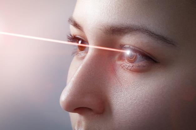 Laserzichtcorrectie. vrouw oog. mensenoog. vrouw oog met lasercorrectie.