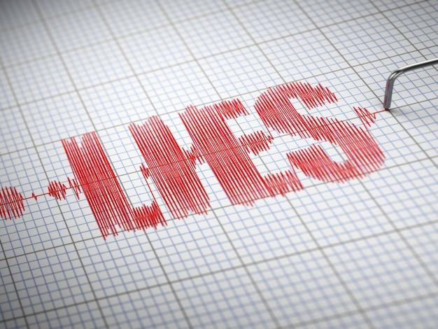 Leugens leugendetector met tekst 3d
