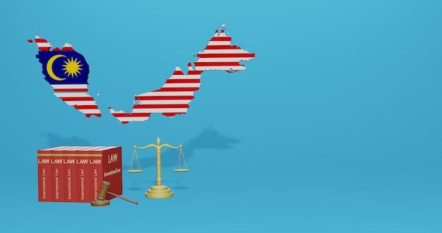 Maleisische wet voor infographics, sociale media-inhoud in 3d-weergave